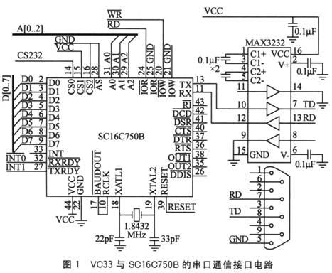VC33与LCD芯片SC16C750B的串口通信接口电路