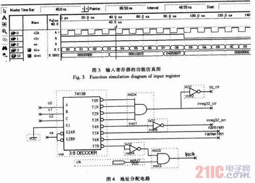 fpga实现的任意波形发生器的设计