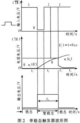 则输入端可加rc微分电路